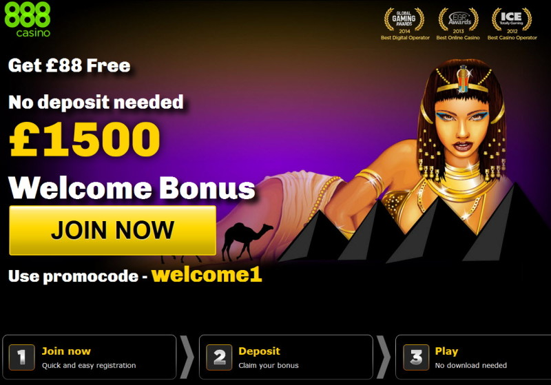 Everything Casino Comprehensive Review Guide To Casino Games